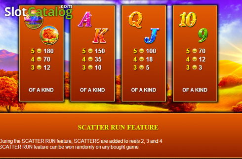 Paytable 2. Golden Mane (Video Slots from NextGen)
