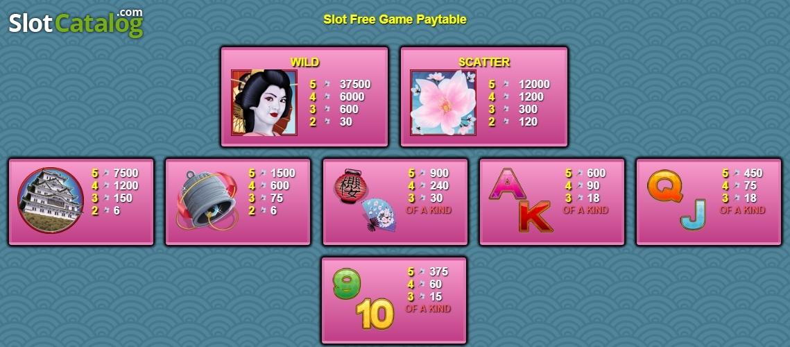 Arcade cherry blossoms nextgen gaming slot game horse manager win