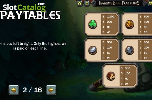 Paytable 2. Hammer of Fortune (Video Slot from Green Jade Games)