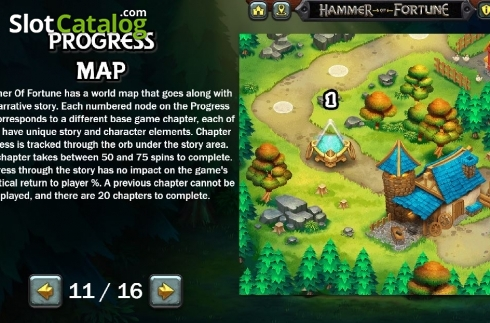 Map. Hammer of Fortune (Video Slot from Green Jade Games)