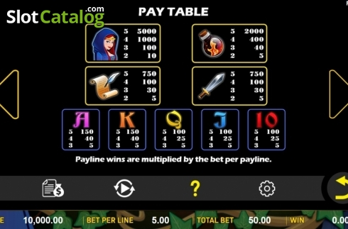 Paytable. Lucky Legend (Video Slot from Aspect Gaming)