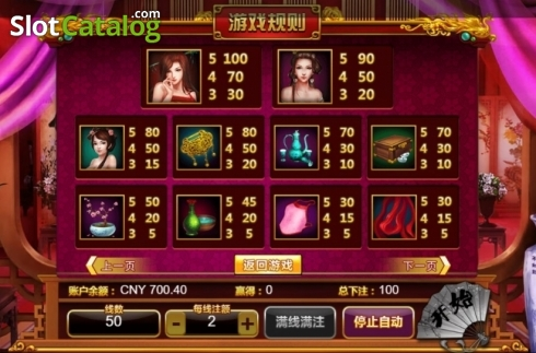 Paytable. The Golden Lotus (Aiwin Games) (Video Slots from Aiwin Games)