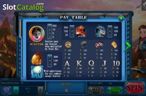 Paytable. Adventure (Video Slots from Aiwin Games)