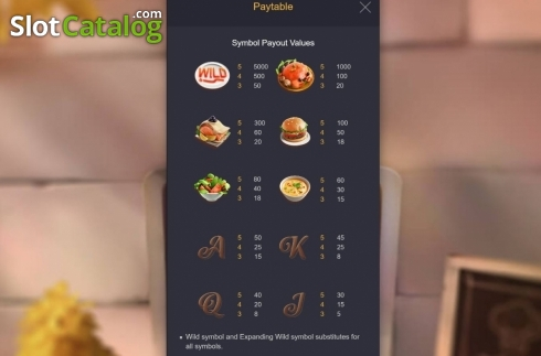 Paytable. Restaurant Craze (Video Slot from PG Soft)
