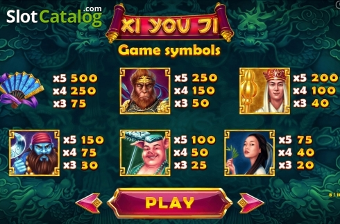 Paytable 8. Xi You Ji (Video Slot from Pariplay)