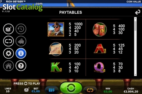 Paytable 1. Rich Geyser (Video Slot from Plank Gaming)