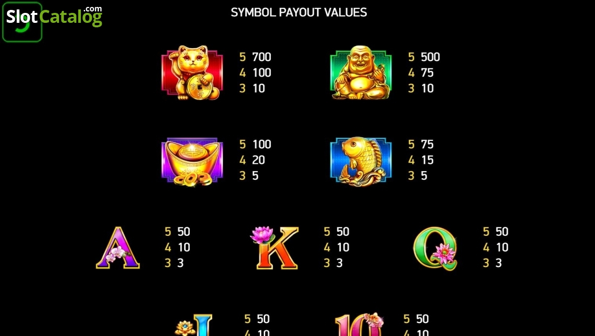 Spiele Lucky Cat (Platipus) - Video Slots Online