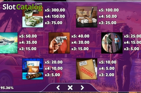 Paytable . Colt P.I. (Video Slot from PlayPearls)