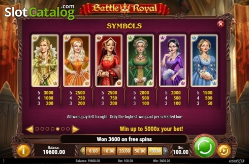 Paytable 1. Battle Royal (Play'n Go) (Video Slot from Play'n Go)