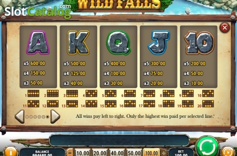 Paytable. Wild Falls (Video Slot from Play'n Go)