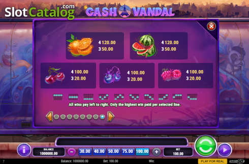 Paytable 2. Cash Vandal (Video Slot from Play'n Go)