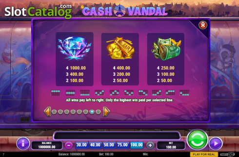 Paytable 1. Cash Vandal (Video Slot from Play'n Go)