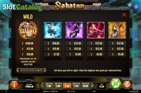 Paytable. Sabaton (Video Slot from Play'n Go)