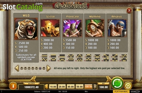 Paytable 1. Game of Gladiators (Video Slot from Play'n Go)