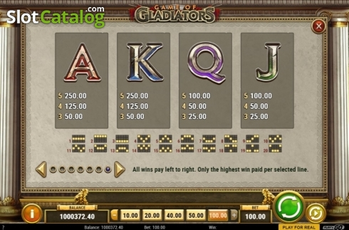 Paytable 2. Game of Gladiators (Video Slot from Play'n Go)