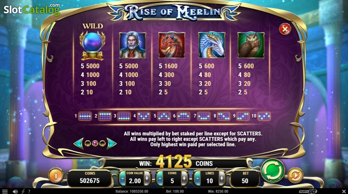 Spiele Rise Of Merlin - Video Slots Online