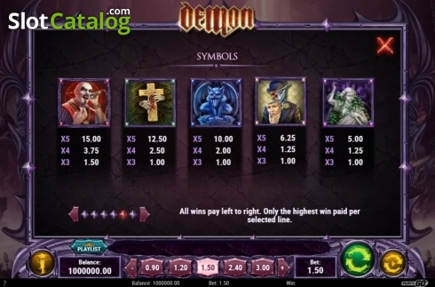 Paytable 2. Demon (Video Slots from Play'n Go)