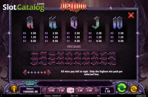 Paytable 3. Demon (Video Slots from Play'n Go)