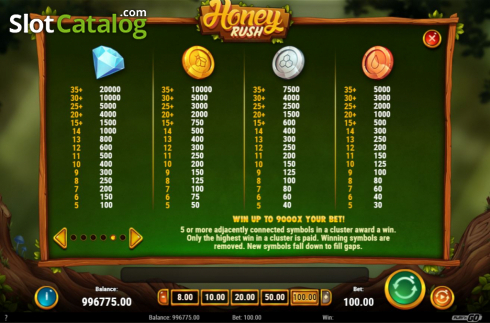 Paytable 1. Honey Rush (Video Slot from Play'n Go)