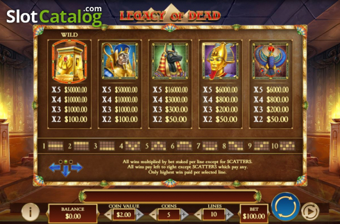 Paytable 1. Legacy of Dead (Video Slots from Play'n Go)