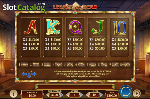 Paytable 2. Legacy of Dead (Video Slots from Play'n Go)