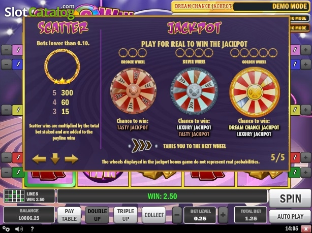 Spin & Win Slot Review, Bonus Codes & where to play from United Kingdom