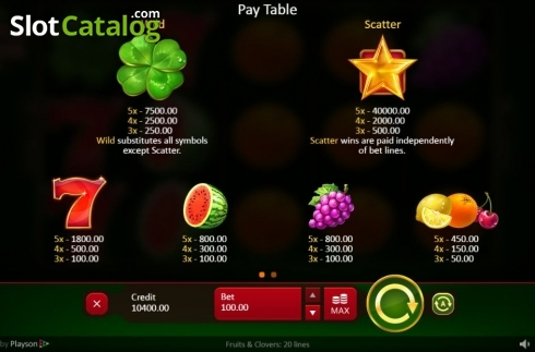 Paytable. Fruits & Clovers 20 lines (Video Slot from Playson)