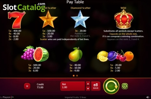 Paytable. Imperial Fruits: 5 lines (Video Slot from Playson)
