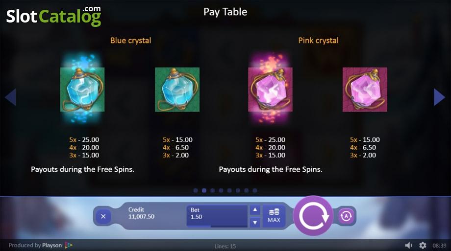netbet casino code
