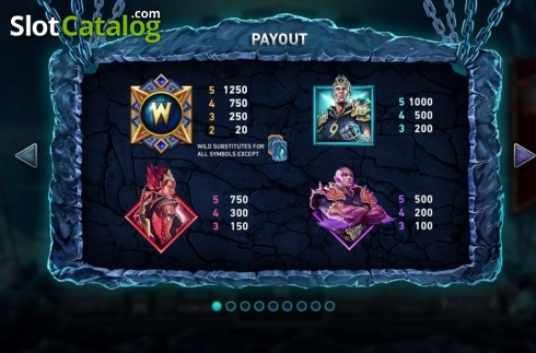 Paytable 1. Kingdoms Rise: Guardians of the Abyss (Video Slot from Playtech Origins)