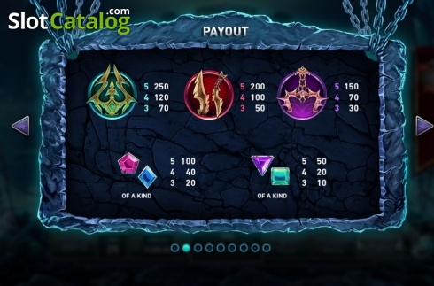 Paytable 2. Kingdoms Rise: Guardians of the Abyss (Video Slot from Playtech Origins)
