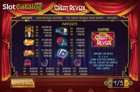 Paytable. The Great Reveal (Video Slot from Playtech)