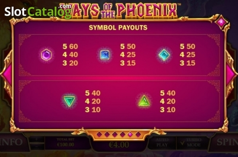 Paytable. Ways of the Phoenix (Video Slot from Playtech)