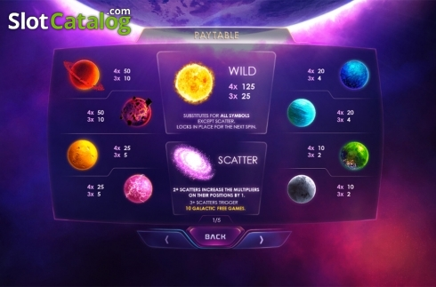 Paytable 1. Galactic Streak (Video Slots from Playtech)
