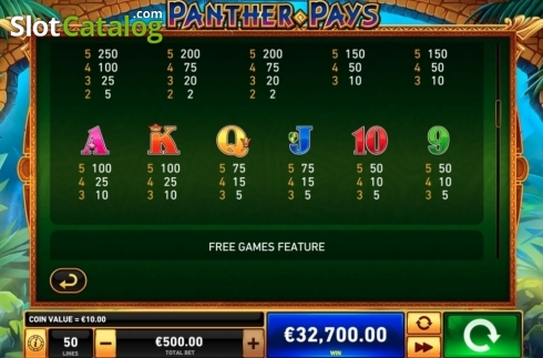 Paytable. Panther Pays (Video Slots from Playtech)
