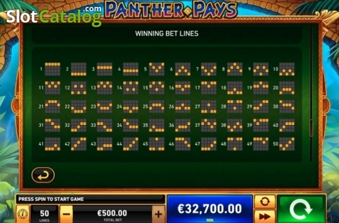 Paylines. Panther Pays (Video Slots from Playtech)