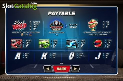 Paytable. Wheels N' Reels (Video Slots from Playtech)