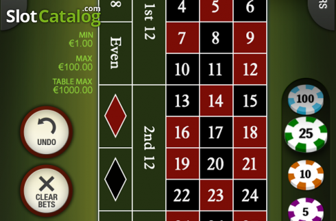 Mobile1. Frankie Dettori's Jackpot Roulette (Roulete from Playtech)