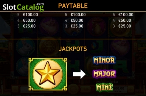 Paytable 5. Golden Macaque (Video Slots from Rarestone Gaming)