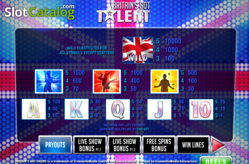 Screen3. Britain's Got Talent (Video Slot from Playtech)