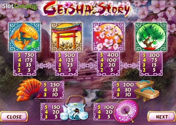 Geisha Story JP Slot Review, Bonus Codes & where to play from United Kingdom