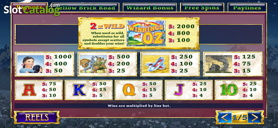 The Winnings of Oz - Oz Themed Video Slot