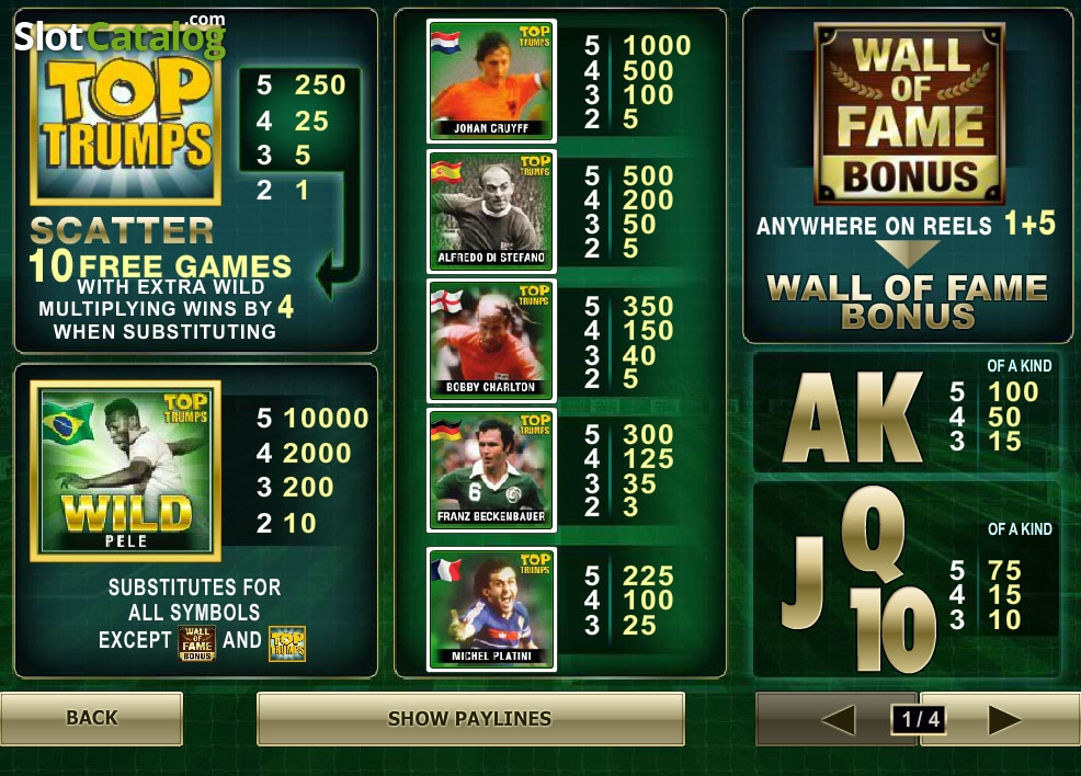 Top Trumps World Football Legends Slot Review, Bonus Codes & where to play  from United Kingdom
