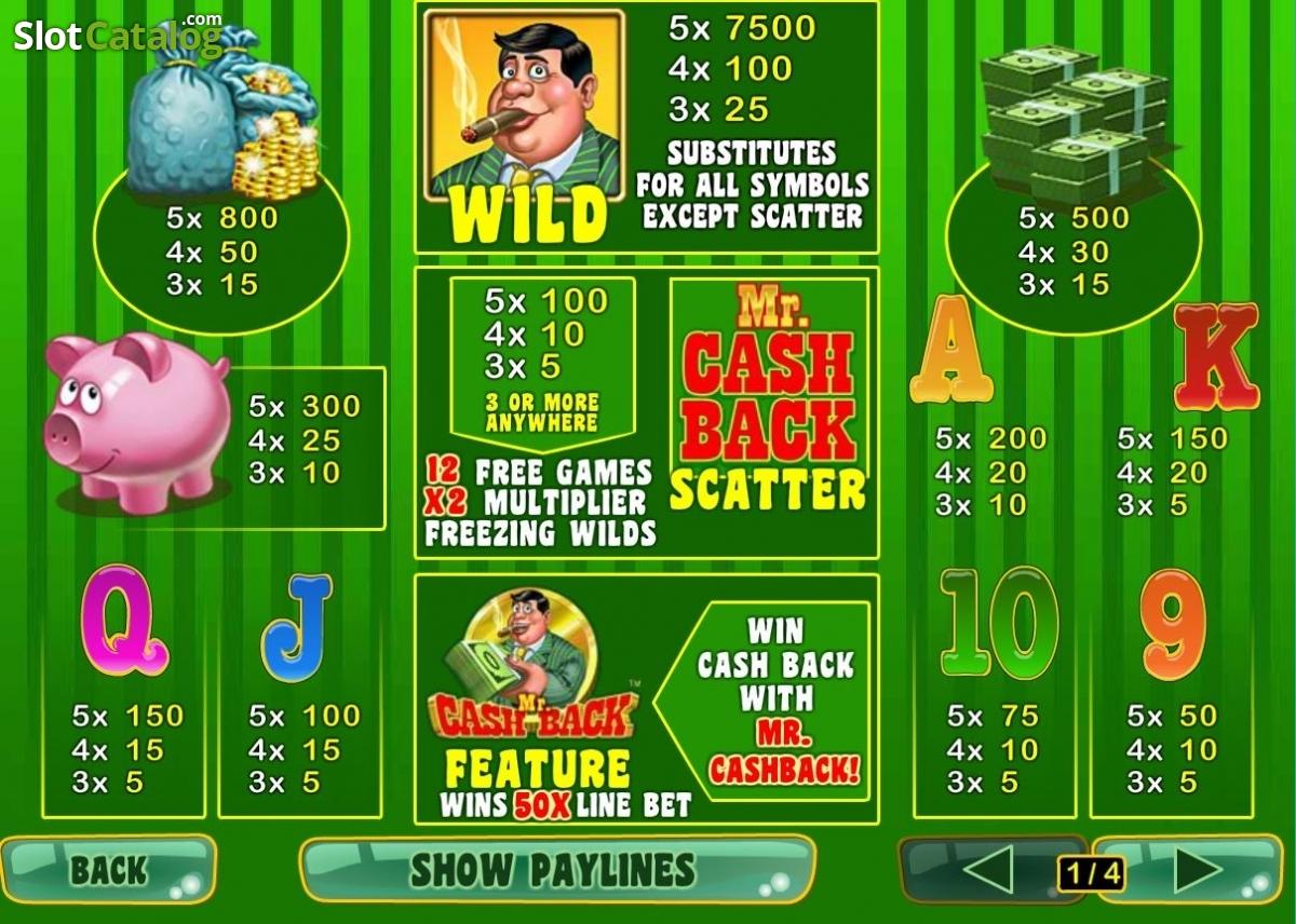 Игровой автомат обезьянки играть онлайн бесплатно