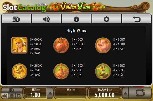 Paytable 1. Golden Farm (Video Slots from Push Gaming)