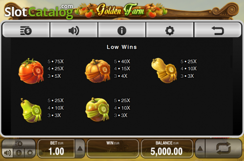 Paytable 2. Golden Farm (Video Slots from Push Gaming)