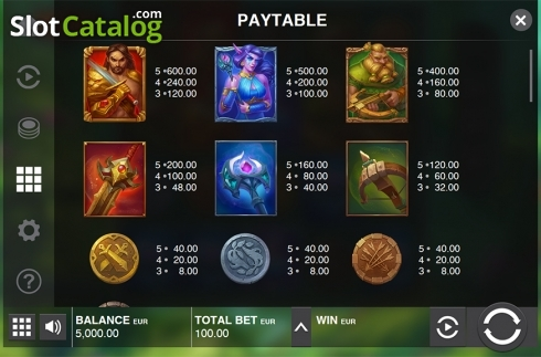 Paytable 1. Immortal Guild (Video Slot from Push Gaming)
