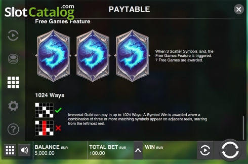 Paytable 4. Immortal Guild (Video Slot from Push Gaming)