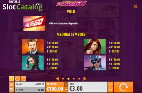 Paytable 1. Wild Chase: Tokyo Go (Video Slot from Quickspin)