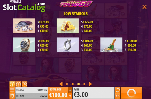 Paytable 2. Wild Chase: Tokyo Go (Video Slot from Quickspin)